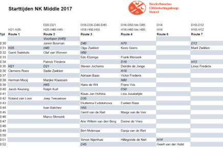 Startlijst NK Middle 2018